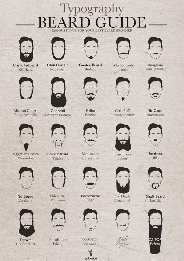 BeardTypography